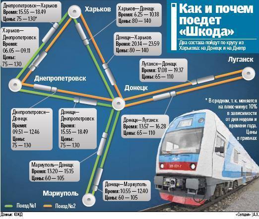 До Донецка можно так же